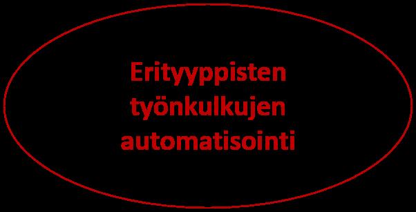 Työnkulkujen automatisointi